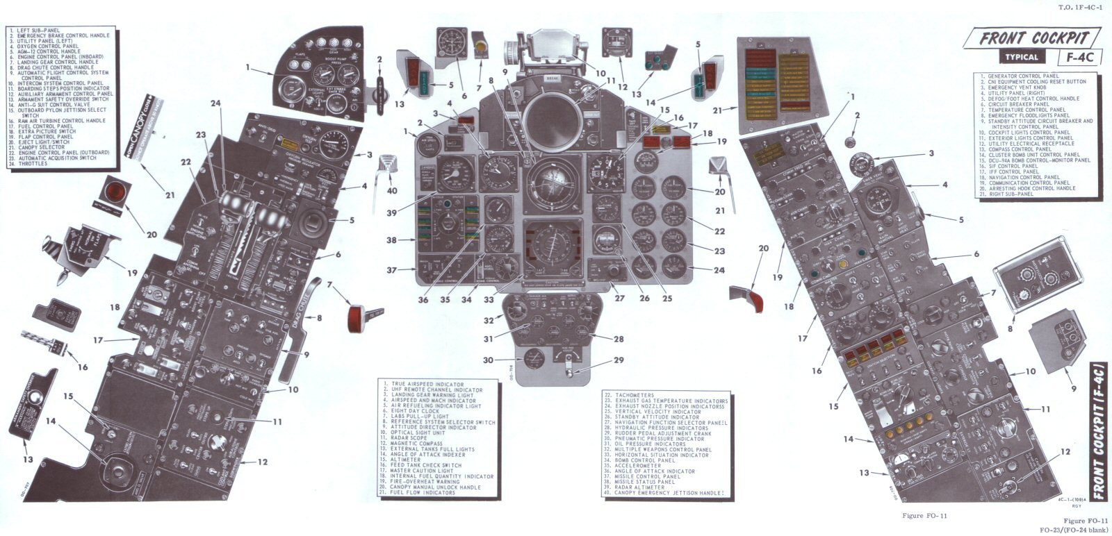 McDonnell F-4C, RF-4C, F-4D and F-4E Phantom II USAF aircraft
