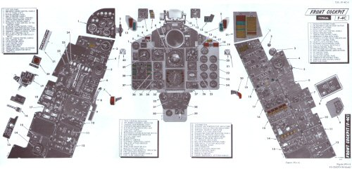 F-4C front cockpit instrument panel layout