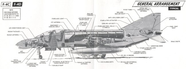 f 4 phantom schematics  f  free engine image for user
