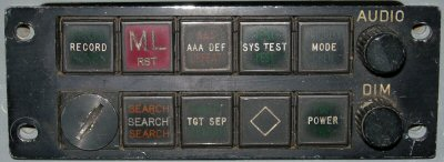 Threat warning display panel