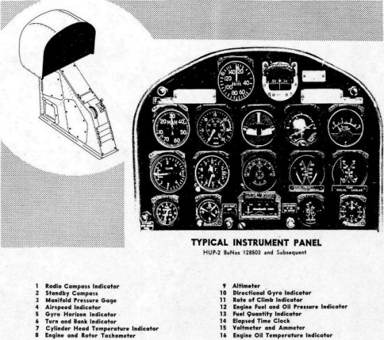 Instrument panel configuration from flight manual