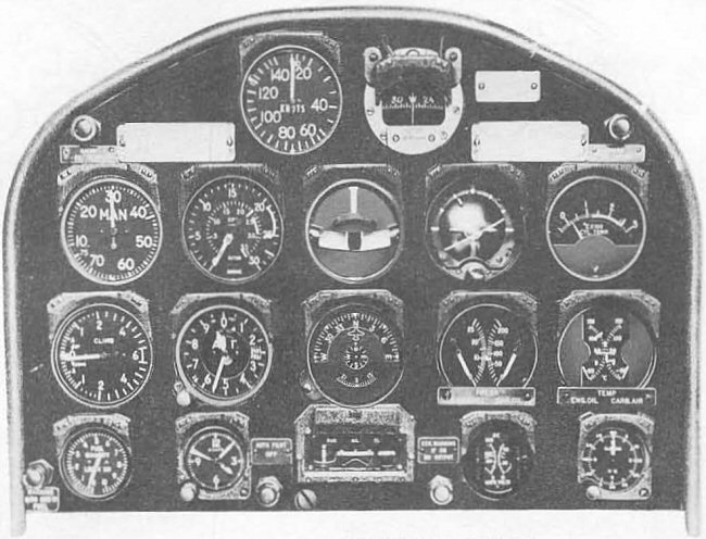 Typical HUP-2 instrument panel